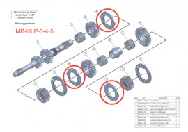 Primary 4: gear ratio dog plate 3rd, 4th or 5th: MB-HLP-3-4-5
